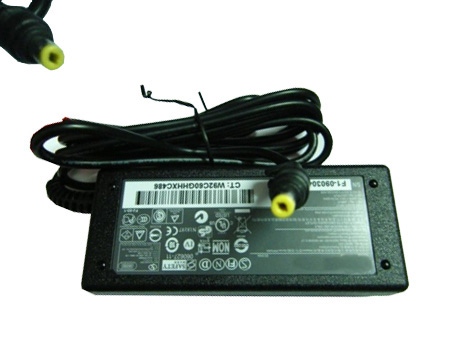 HP 18.5-Volts 